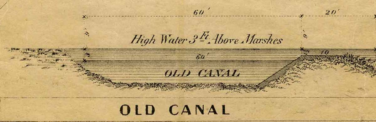 Erie Canal Profile